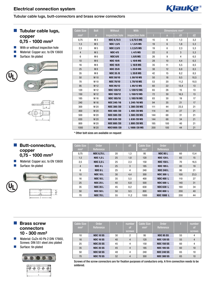 Cable Lugs Product : Nissad products cable lugs and connectors