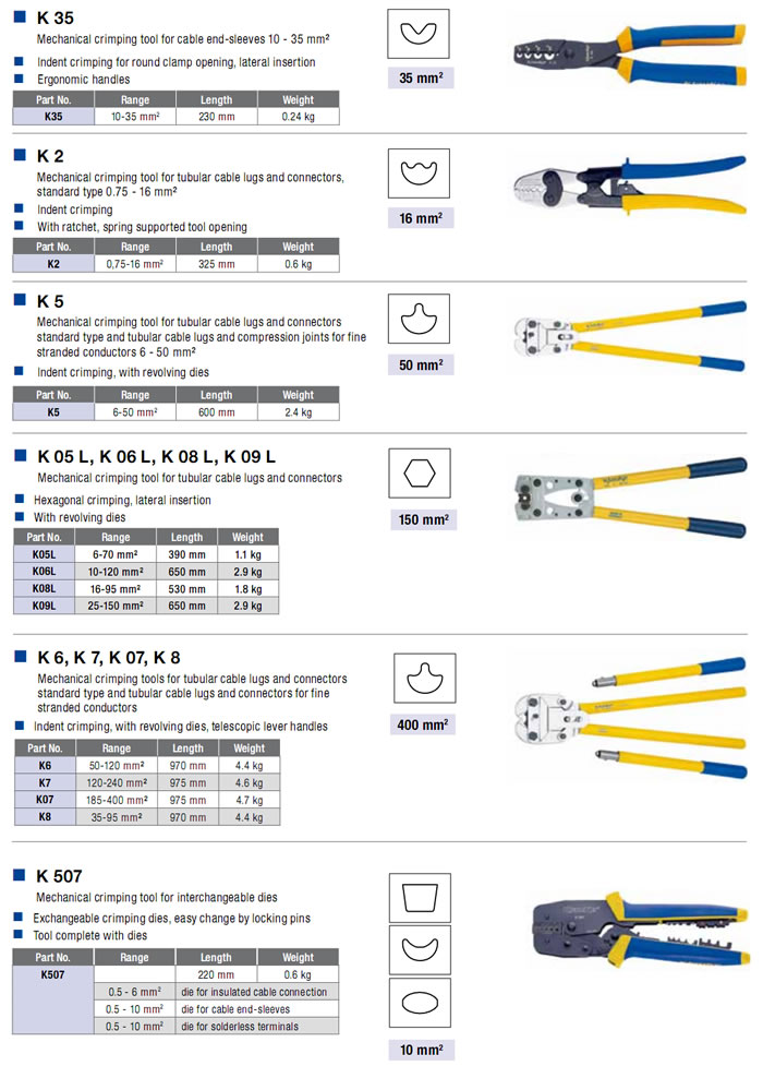 Mechanical Crimping and Cutting Tools